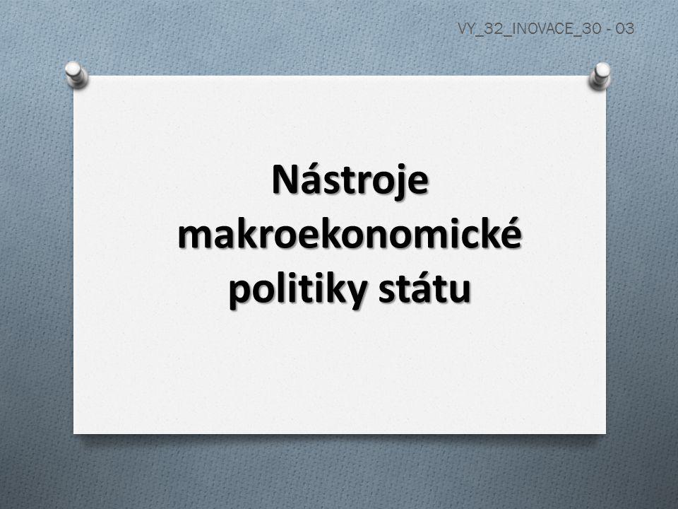 Nástroje makroekonomické politiky státu VY_32_INOVACE_30 - 03