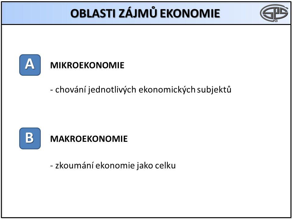 OBLASTI ZÁJMŮ EKONOMIE A B MIKROEKONOMIE MAKROEKONOMIE - chování jednotlivých ekonomických subjektů - zkoumání ekonomie jako celku