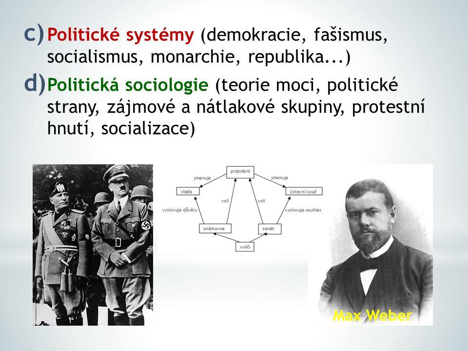 c) Politické systémy (demokracie, fašismus, socialismus, monarchie, republika...) d) Politická sociologie (teorie moci, politické strany, zájmové a nátlakové skupiny, protestní hnutí, socializace) Max Weber