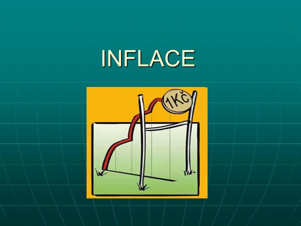 Inflace je trvalé znehodnocování peněz, v praxi se projevuje růstem cenové hladiny (zvyšování cen zboží a služeb) je trvalé znehodnocování peněz, v praxi se projevuje růstem cenové hladiny (zvyšování cen zboží a služeb)