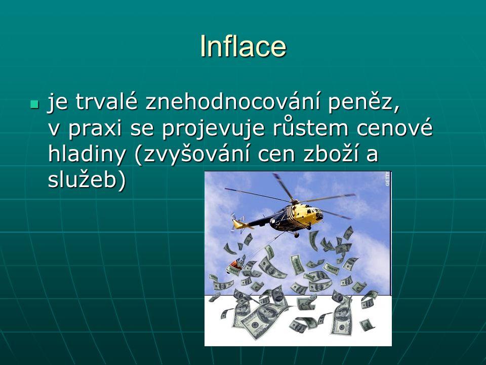Pokud lidé dostávají víc peněz za stejnou práci, vzniká inflace tažená poptávkou.