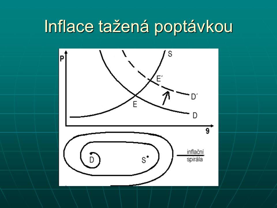 Zdroje http://ekonomie.topsid.com/index.php?war=hodnoceni_nar odniho_hospodarstvi&unit=ceny_a_inflace http://ekonomie.topsid.com/index.php?war=hodnoceni_nar odniho_hospodarstvi&unit=ceny_a_inflace http://www.czso.cz/csu/redakce.nsf/i/mira_inflace http://www.czso.cz/csu/redakce.nsf/i/mira_inflace http://www.investujeme.cz/cs/images/content/clanky- text/inflace-novotny-05.jpg http://www.investujeme.cz/cs/images/content/clanky- text/inflace-novotny-05.jpg http://i3.cn.cz/1255073377_12-inflace.jpg http://i3.cn.cz/1255073377_12-inflace.jpg http://img.ihned.cz/attachment.php/40/16272040/iost345 8D7IJLOk6Qefhqyz0STUw9AVm/graf_komodity.gif http://img.ihned.cz/attachment.php/40/16272040/iost345 8D7IJLOk6Qefhqyz0STUw9AVm/graf_komodity.gif http://www.hp- promotion.cz/UserFiles/Image/novinky/29032005.jpg http://www.hp- promotion.cz/UserFiles/Image/novinky/29032005.jpg