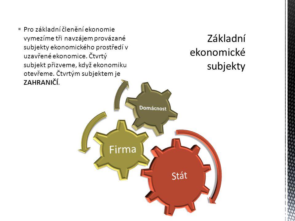  Pro základní členění ekonomie vymezíme tři navzájem provázané subjekty ekonomického prostředí v uzavřené ekonomice.