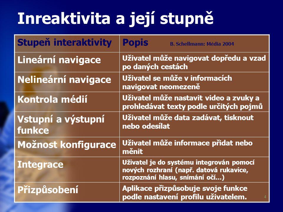 4 Inreaktivita a její stupně Stupeň interaktivityPopis B.