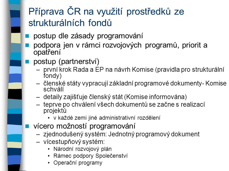 postup dle zásady programování podpora jen v rámci rozvojových programů, priorit a opatření postup (partnerství) –první krok Rada a EP na návrh Komise