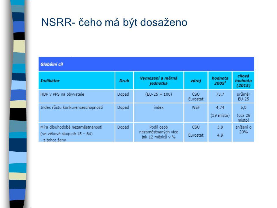NSRR- čeho má být dosaženo