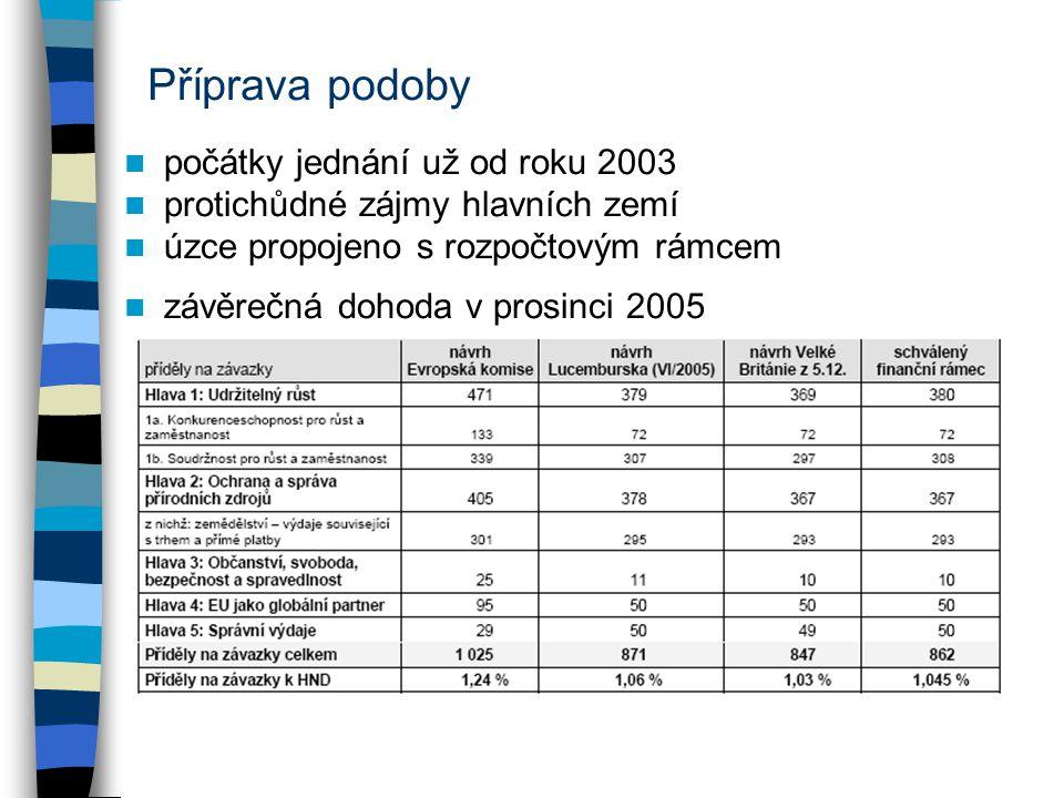 Příprava podoby počátky jednání už od roku 2003 protichůdné zájmy hlavních zemí úzce propojeno s rozpočtovým rámcem závěrečná dohoda v prosinci 2005