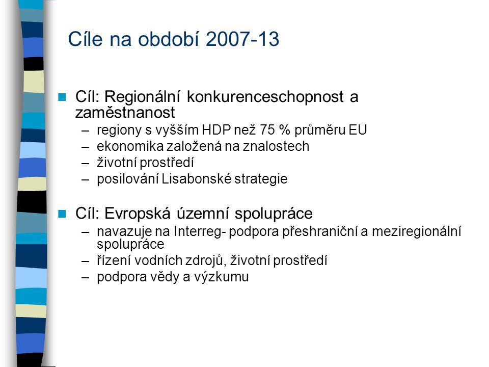 Cíle na období 2007-13 Cíl: Regionální konkurenceschopnost a zaměstnanost –regiony s vyšším HDP než 75 % průměru EU –ekonomika založená na znalostech –životní prostředí –posilování Lisabonské strategie Cíl: Evropská územní spolupráce –navazuje na Interreg- podpora přeshraniční a meziregionální spolupráce –řízení vodních zdrojů, životní prostředí –podpora vědy a výzkumu