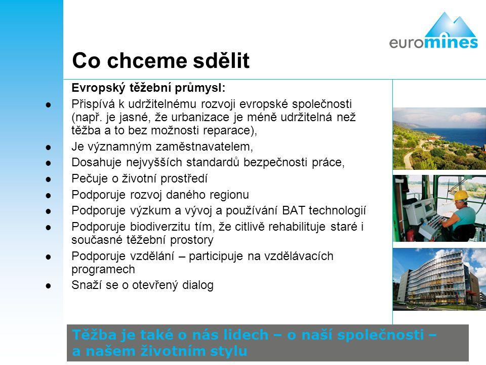 Co chceme sdělit Evropský těžební průmysl: Přispívá k udržitelnému rozvoji evropské společnosti (např. je jasné, že urbanizace je méně udržitelná než