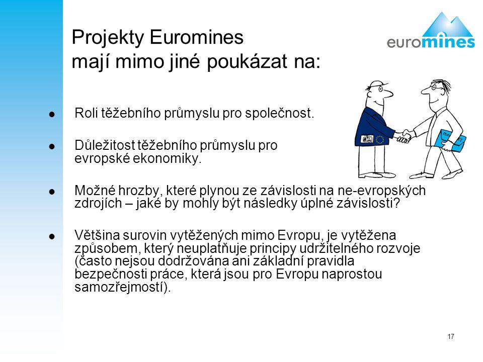 17 Projekty Euromines mají mimo jiné poukázat na: Roli těžebního průmyslu pro společnost. Důležitost těžebního průmyslu pro evropské ekonomiky. Možné