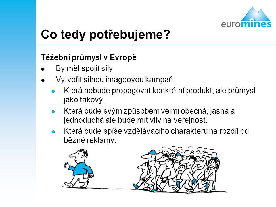 Co tedy potřebujeme? Těžební průmysl v Evropě By měl spojit síly Vytvořit silnou imageovou kampaň Která nebude propagovat konkrétní produkt, ale průmy