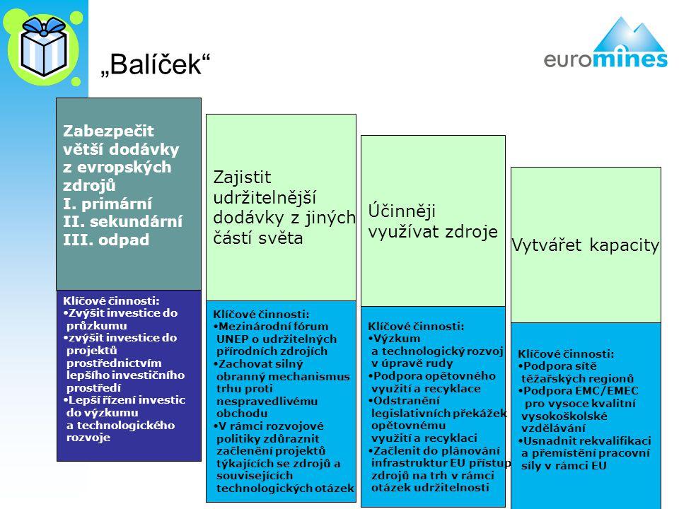 """7 """"Balíček"""" Zabezpečit větší dodávky z evropských zdrojů I. primární II. sekundární III. odpad Zajistit udržitelnější dodávky z jiných částí světa Úči"""