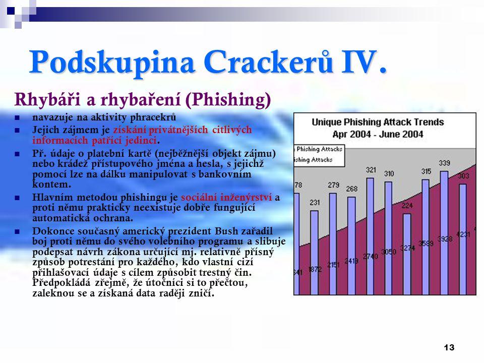 13 Podskupina Cracker ů IV. Rhybá ř i a rhyba ř ení (Phishing) navazuje na aktivity phracekr ů Jejich zájmem je získání privátn ě jších citlivých info