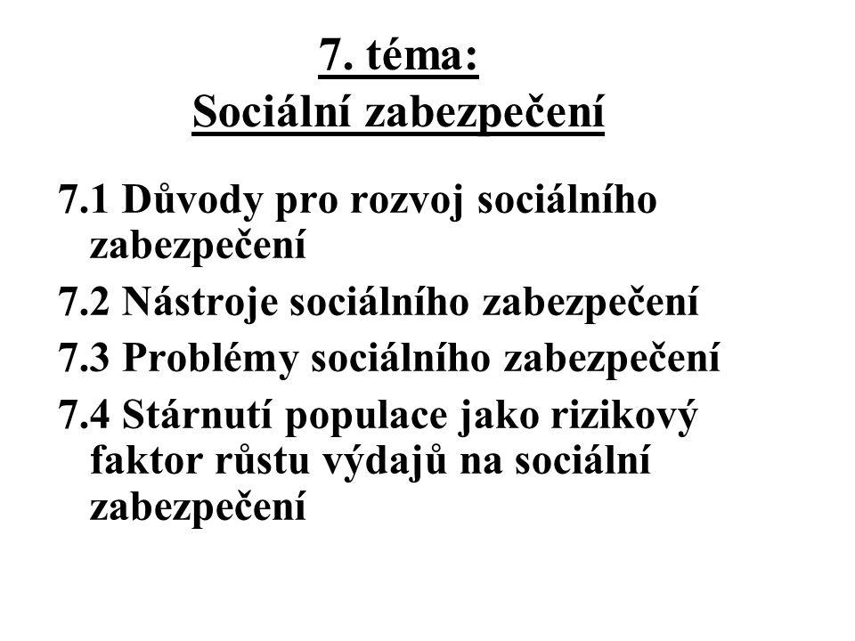 7.1 Důvody pro rozvoj sociálního zabezpečení Člověk se dostane v životě do nesnází, v nichž potřebuje pomoc a podporu - peněžní, věcnou i jinou POMOC může být: vlastní (úspory, soukromé pojištění) od druhých lidí nebo soukromých organizací - charita, zaměstnavatelé od veřejného sektoru (stát, obec …)