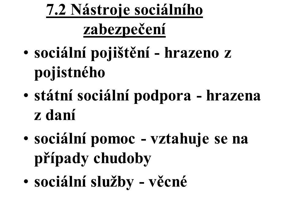 7.2 Nástroje sociálního zabezpečení sociální pojištění - hrazeno z pojistného státní sociální podpora - hrazena z daní sociální pomoc - vztahuje se na