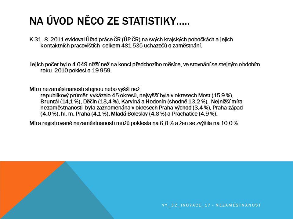 NA ÚVOD NĚCO ZE STATISTIKY….. K 31. 8.