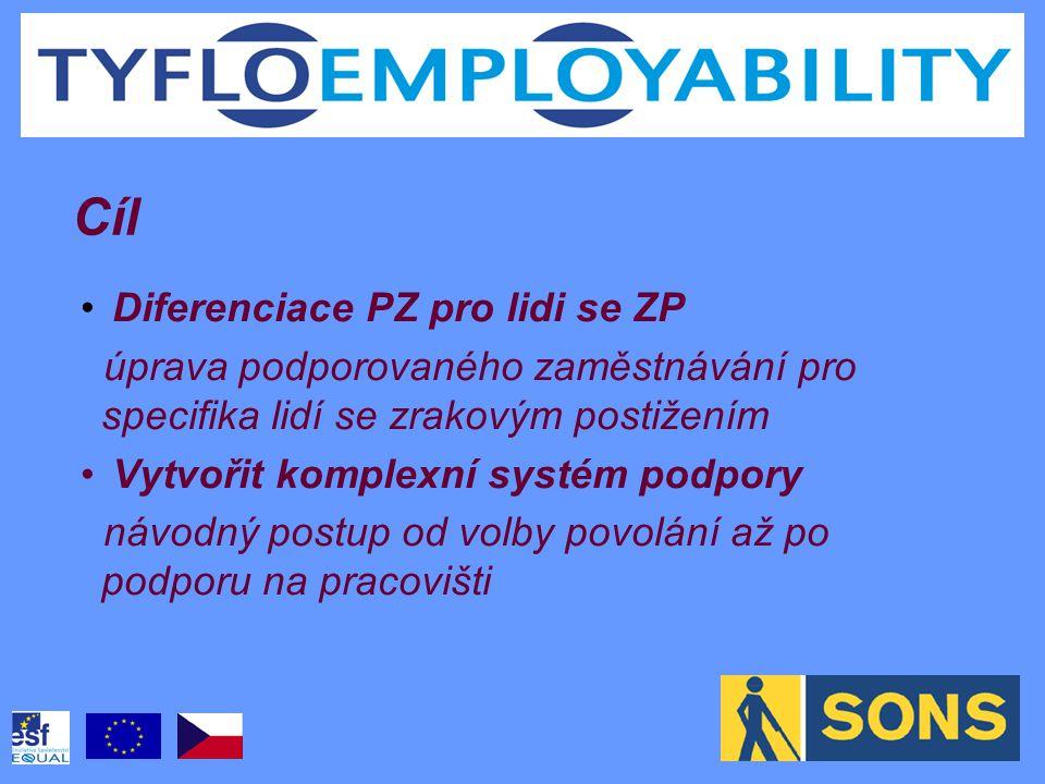 Diferenciace PZ pro lidi se ZP úprava podporovaného zaměstnávání pro specifika lidí se zrakovým postižením Vytvořit komplexní systém podpory návodný postup od volby povolání až po podporu na pracovišti Cíl