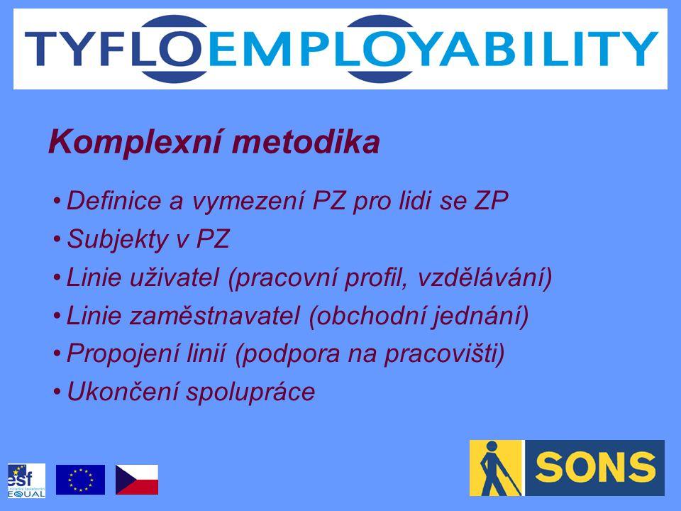 Definice a vymezení PZ pro lidi se ZP Subjekty v PZ Linie uživatel (pracovní profil, vzdělávání) Linie zaměstnavatel (obchodní jednání) Propojení linií (podpora na pracovišti) Ukončení spolupráce Komplexní metodika