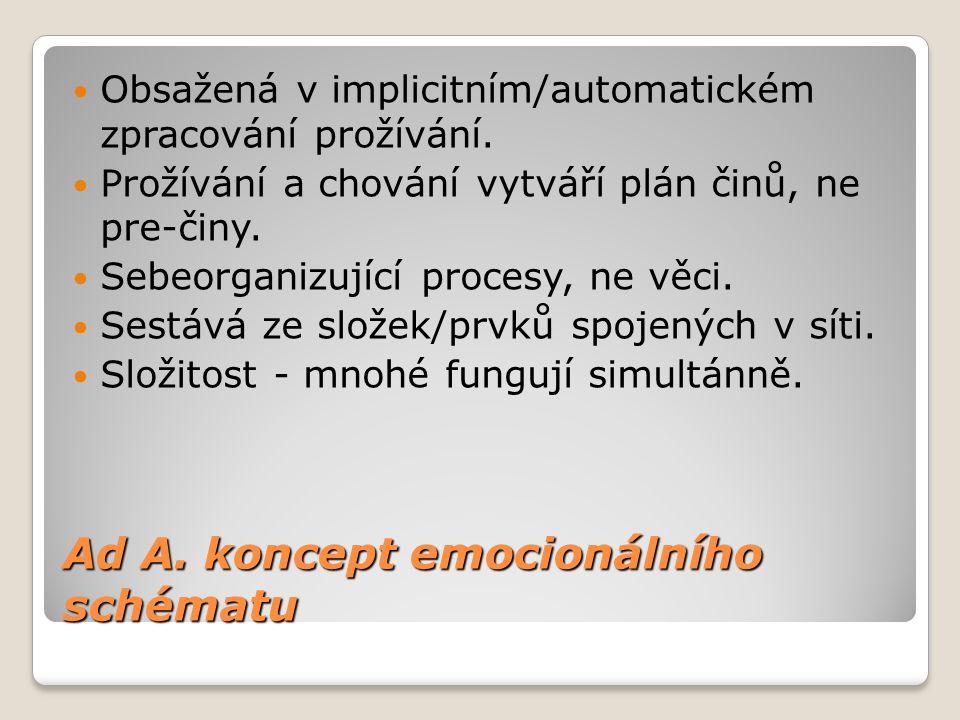 Ad A. koncept emocionálního schématu Obsažená v implicitním/automatickém zpracování prožívání. Prožívání a chování vytváří plán činů, ne pre-činy. Seb