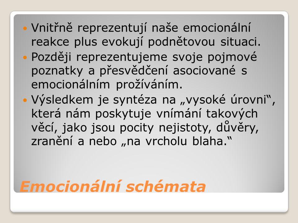 Emocionální schémata Vnitřně reprezentují naše emocionální reakce plus evokují podnětovou situaci.