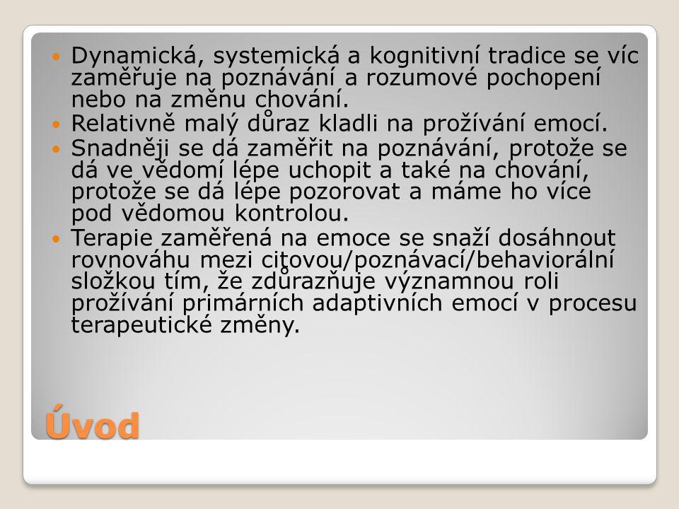 Proces 1.empatické vyladění na klientovy emocionální významy nebo pocity.