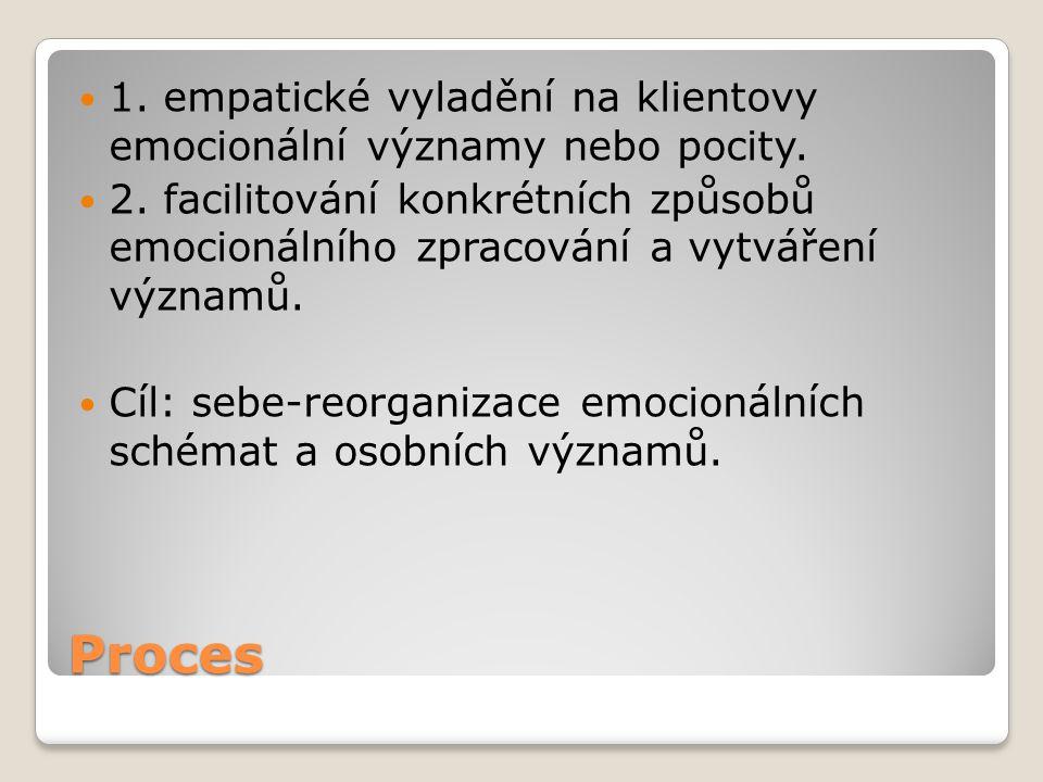 Proces 1. empatické vyladění na klientovy emocionální významy nebo pocity. 2. facilitování konkrétních způsobů emocionálního zpracování a vytváření vý