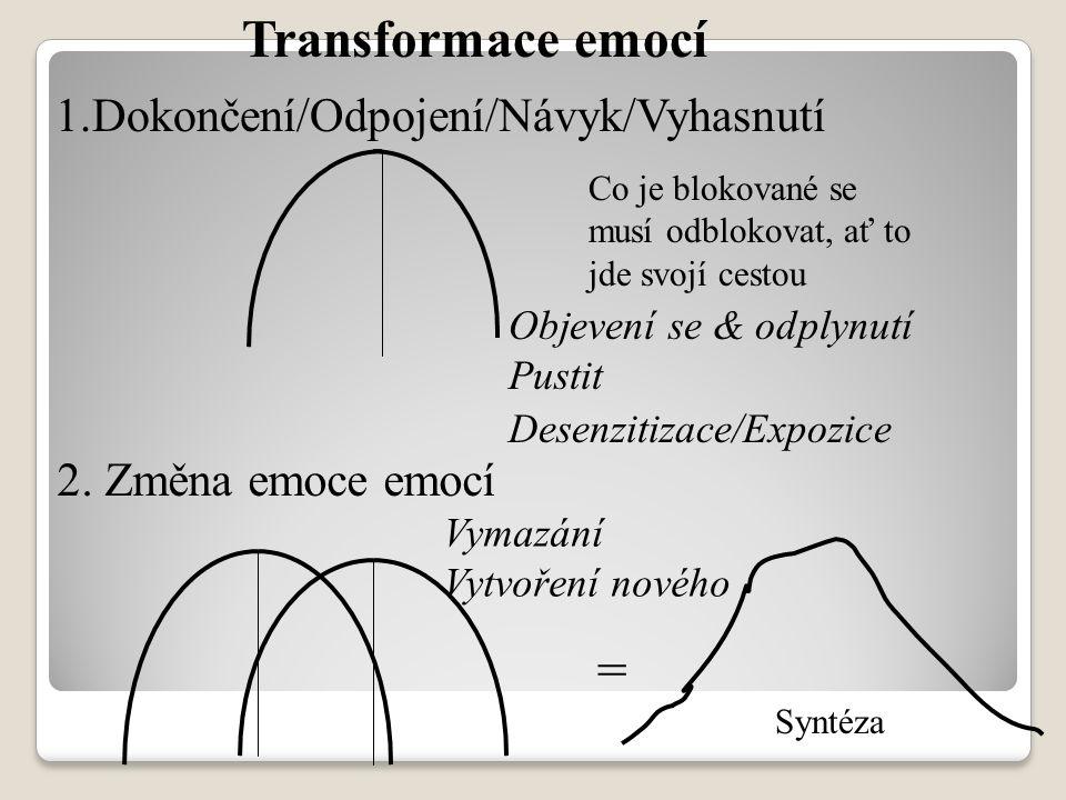 1.Dokončení/Odpojení/Návyk/Vyhasnutí Transformace emocí Objevení se & odplynutí Pustit Desenzitizace/Expozice = Co je blokované se musí odblokovat, ať