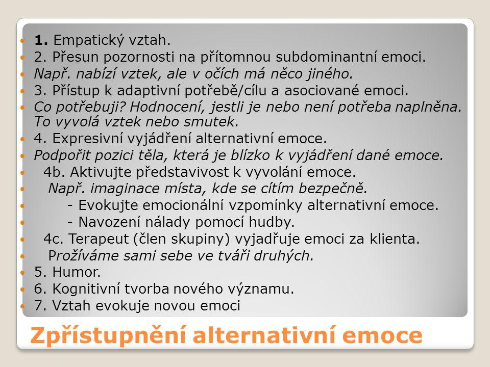 Zpřístupnění alternativní emoce 1. Empatický vztah. 2. Přesun pozornosti na přítomnou subdominantní emoci. Např. nabízí vztek, ale v očích má něco jin