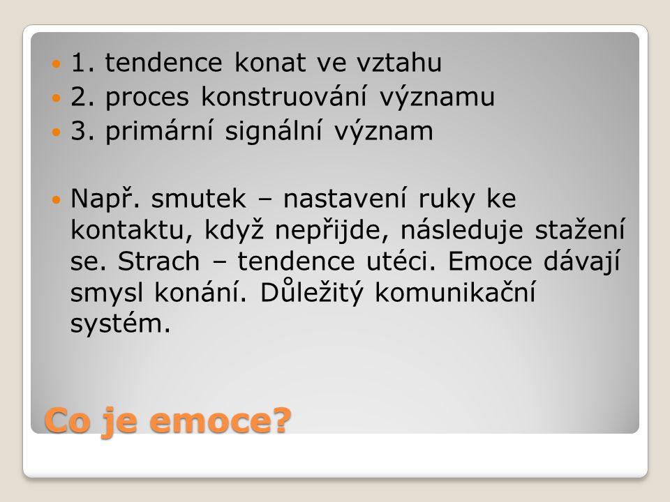 C) Transformace emocí 5.Zaměňte emoci emocí.