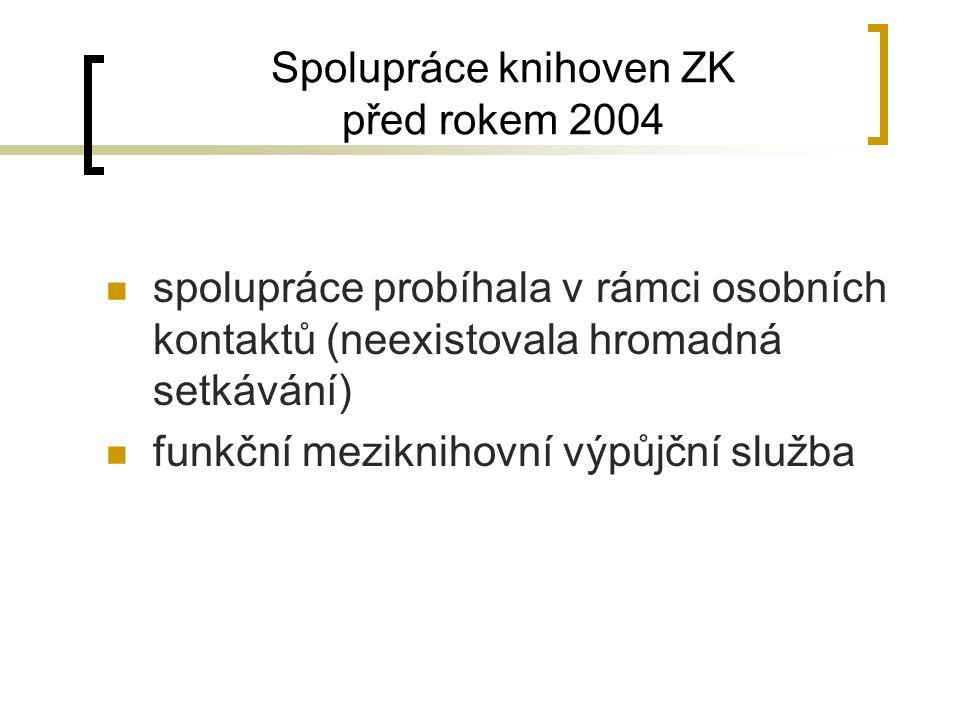 Spolupráce knihoven ZK před rokem 2004 spolupráce probíhala v rámci osobních kontaktů (neexistovala hromadná setkávání) funkční meziknihovní výpůjční