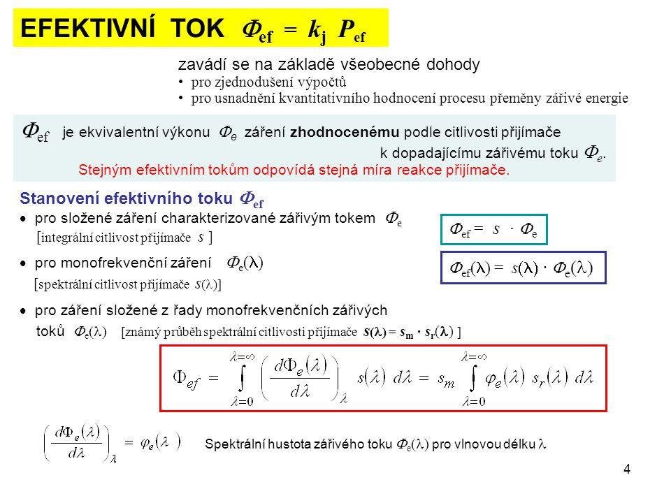 4 EFEKTIVNÍ TOK  ef = k j P ef zavádí se na základě všeobecné dohody pro zjednodušení výpočtů pro usnadnění kvantitativního hodnocení procesu přeměny