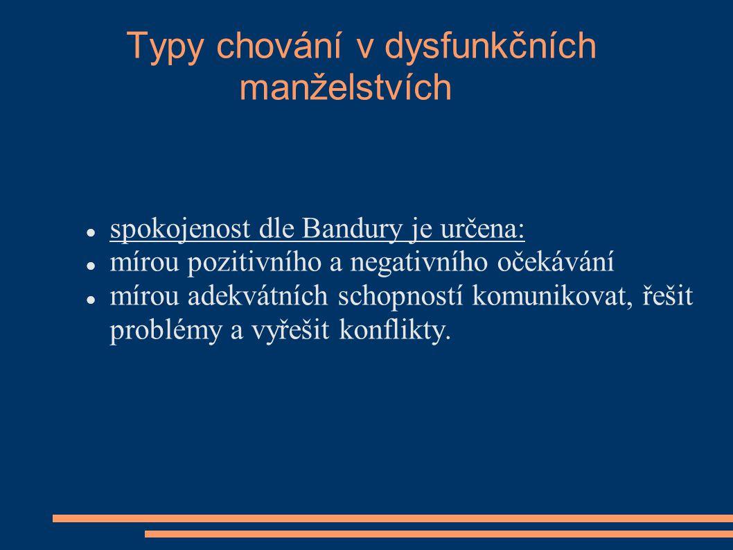 Typy chování v dysfunkčních manželstvích spokojenost dle Bandury je určena: mírou pozitivního a negativního očekávání mírou adekvátních schopností kom