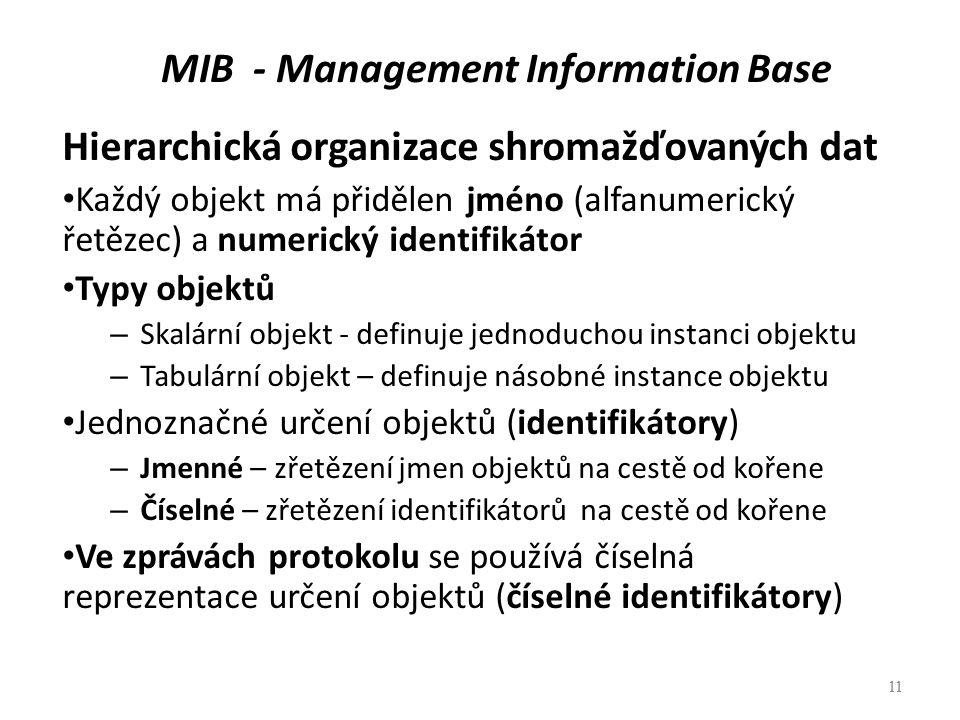 11 MIB - Management Information Base Hierarchická organizace shromažďovaných dat Každý objekt má přidělen jméno (alfanumerický řetězec) a numerický id