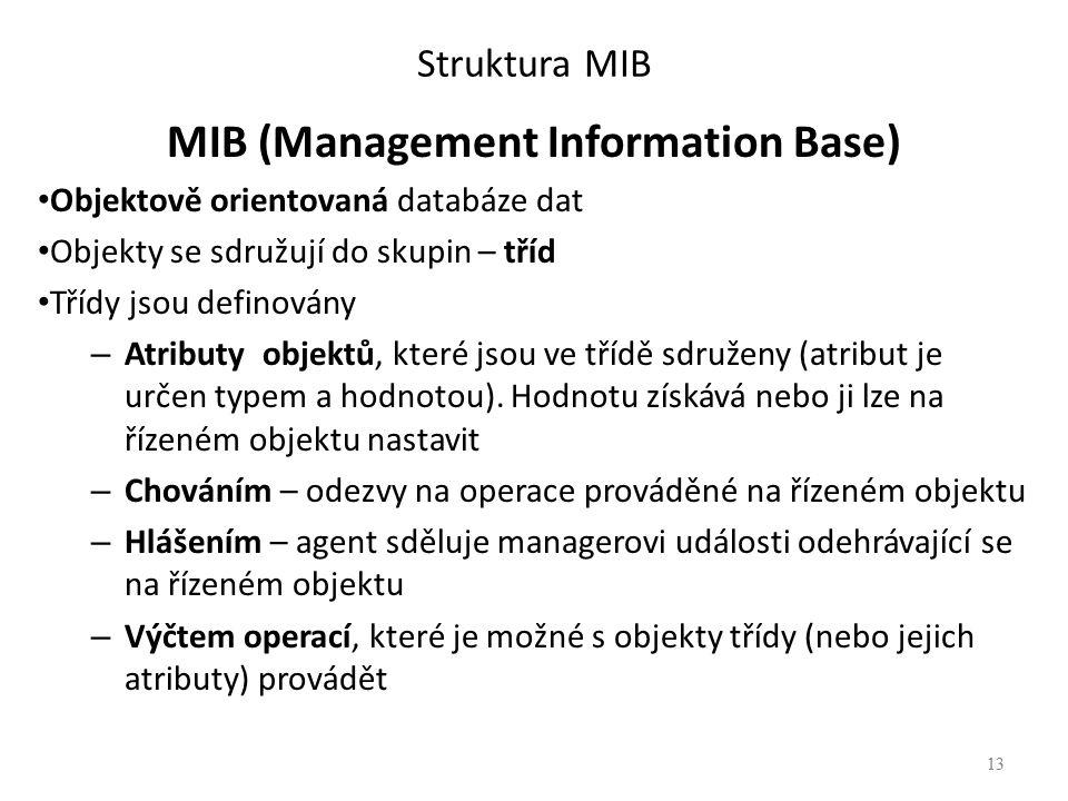 13 Struktura MIB MIB (Management Information Base) Objektově orientovaná databáze dat Objekty se sdružují do skupin – tříd Třídy jsou definovány – Atr