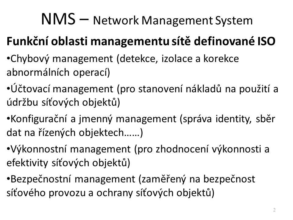 NMS – Network Management System Funkční oblasti managementu sítě definované ISO Chybový management (detekce, izolace a korekce abnormálních operací) Ú