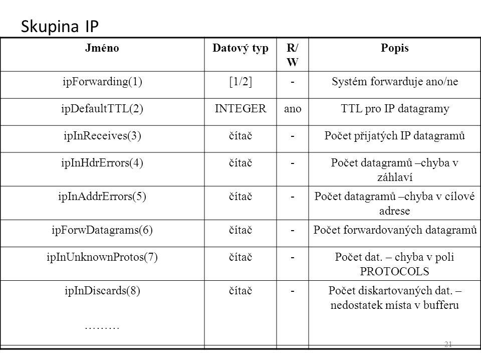 21 Skupina IP 21 JménoDatový typR/ W Popis ipForwarding(1)[1/2]-Systém forwarduje ano/ne ipDefaultTTL(2)INTEGERanoTTL pro IP datagramy ipInReceives(3)