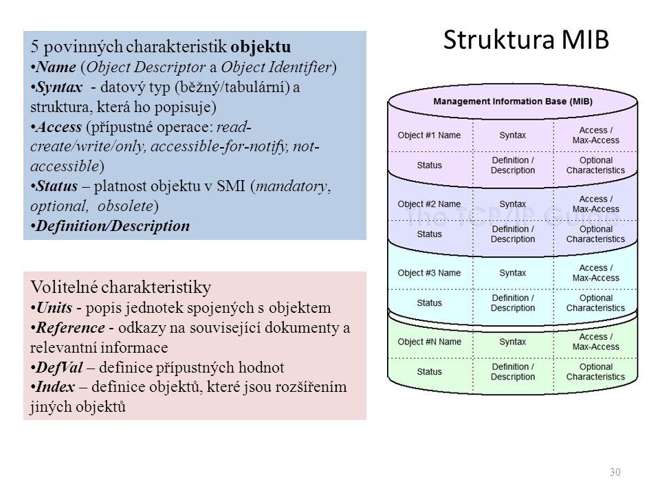 Struktura MIB 30 5 povinných charakteristik objektu Name (Object Descriptor a Object Identifier) Syntax - datový typ (běžný/tabulární) a struktura, kt