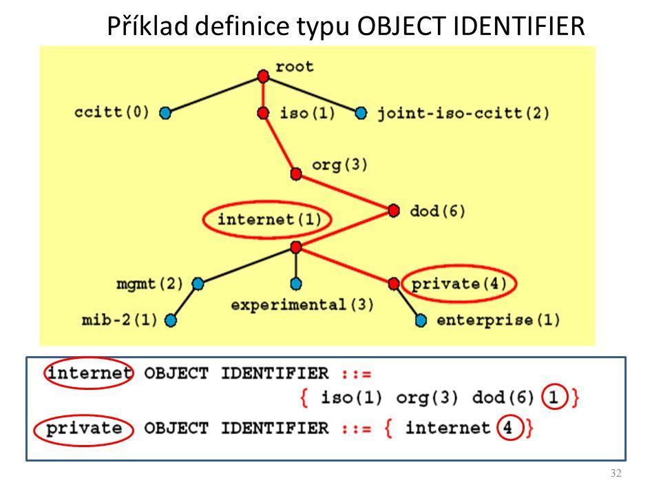 32 Příklad definice typu OBJECT IDENTIFIER 32