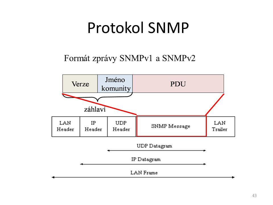 43 Protokol SNMP 43 Formát zprávy SNMPv1 a SNMPv2