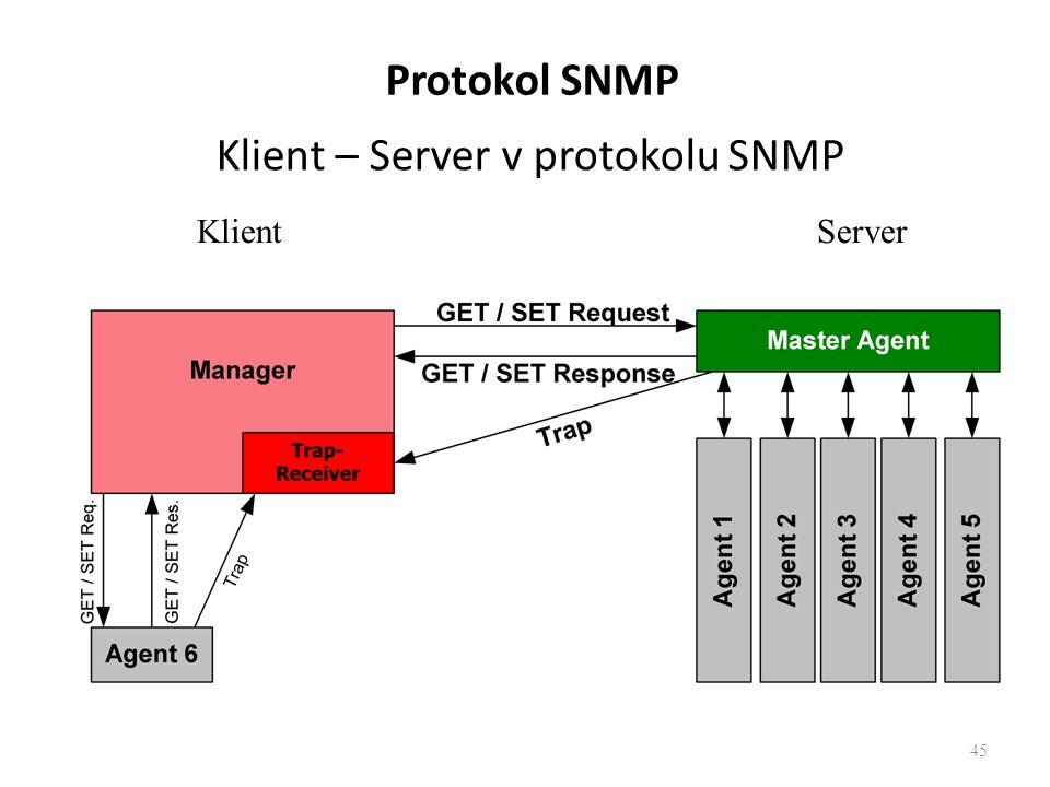 Protokol SNMP Klient – Server v protokolu SNMP 45 KlientServer