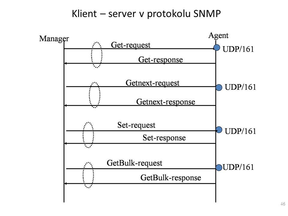 47 Klient – server v protokolu SNMP 47
