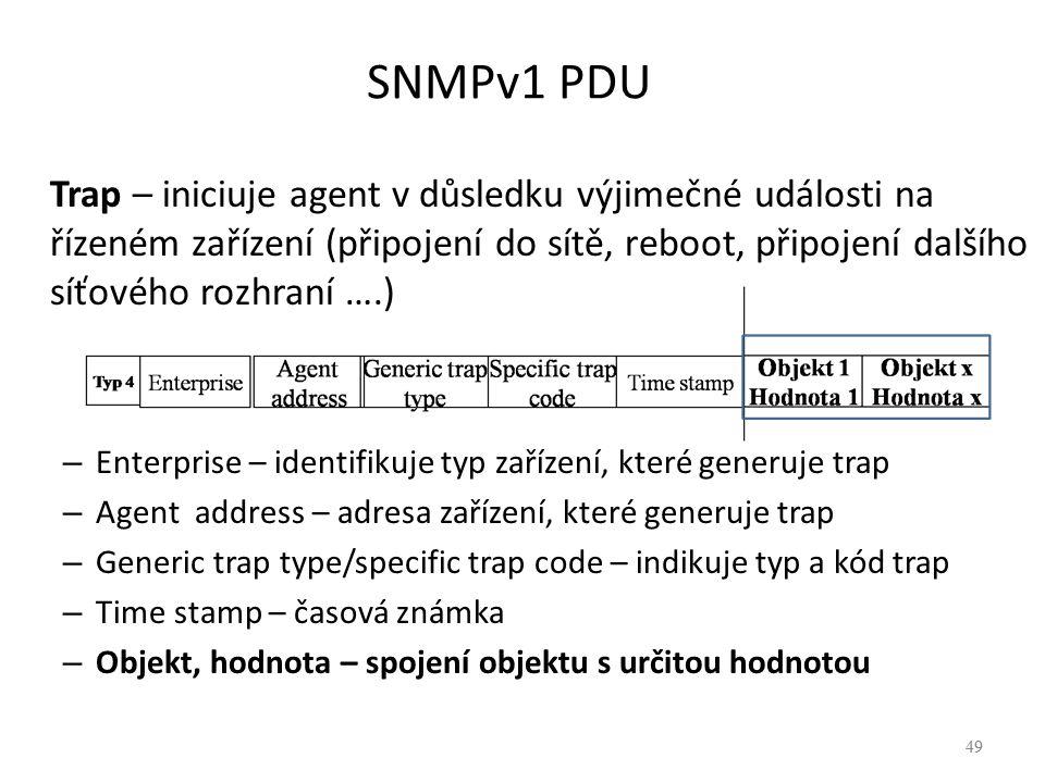 49 SNMPv1 PDU 49 Trap – iniciuje agent v důsledku výjimečné události na řízeném zařízení (připojení do sítě, reboot, připojení dalšího síťového rozhra