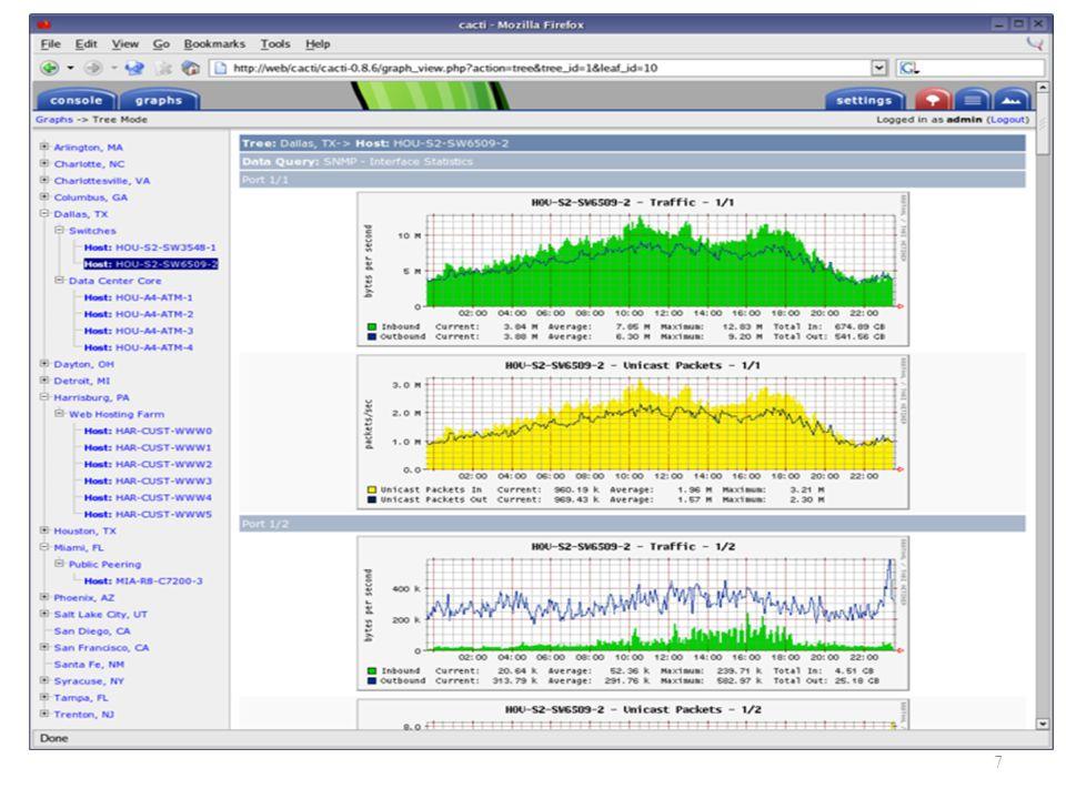 8 Protokol SNMP Simple Network Management Protocol Správa a řízení velkých sítí Monitoring provozu v určitých uzlech sítě – ukládání do databáze – provede agent Sběr dat od agentů – provede manager Možnost vzdálené řízení uzlů – reset, reboot, nastavení některých proměnných (např.