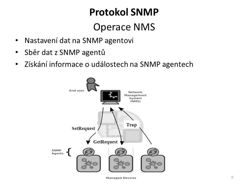 Operace NMS Nastavení dat na SNMP agentovi Sběr dat z SNMP agentů Získání informace o událostech na SNMP agentech 9 Protokol SNMP SetRequest GetReques