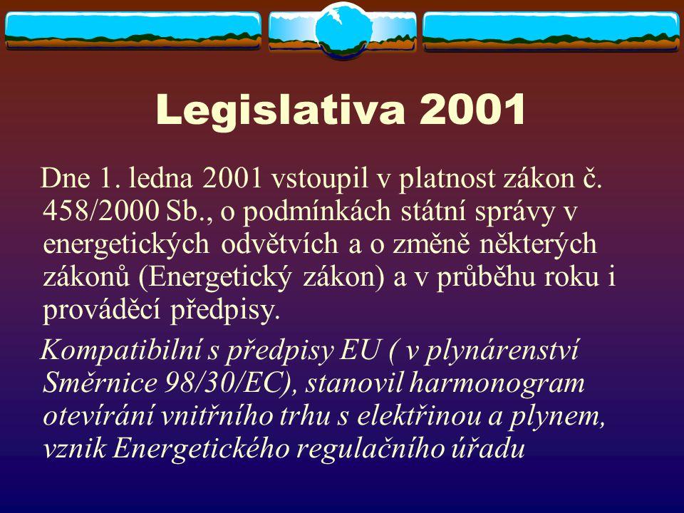 Legislativa 2001 Dne 1. ledna 2001 vstoupil v platnost zákon č. 458/2000 Sb., o podmínkách státní správy v energetických odvětvích a o změně některých