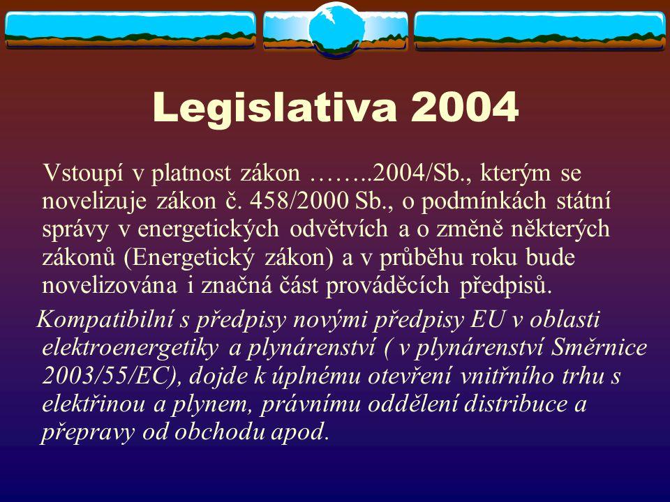 Legislativa 2004 Vstoupí v platnost zákon ……..2004/Sb., kterým se novelizuje zákon č. 458/2000 Sb., o podmínkách státní správy v energetických odvětví