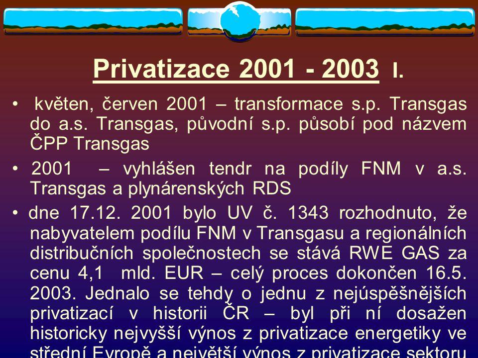 Privatizace 2001 - 2003 II.Procentní podíl akcií prodaných FNM společnosti RWE Gas Transgas, a.