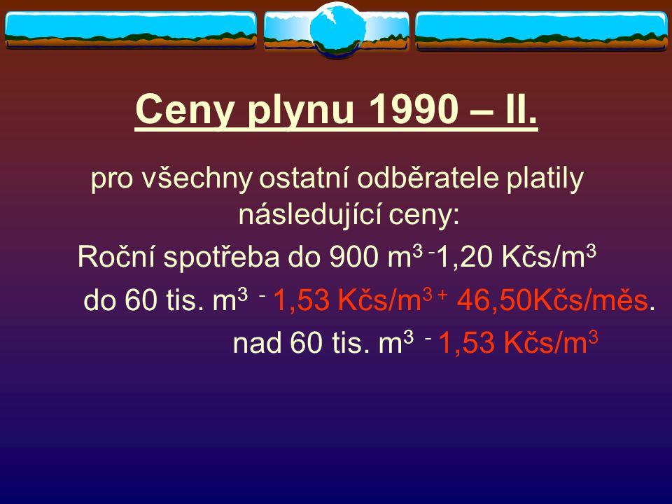 Ceny plynu 1990 – II. pro všechny ostatní odběratele platily následující ceny: Roční spotřeba do 900 m 3 - 1,20 Kčs/m 3 do 60 tis. m 3 - 1,53 Kčs/m 3