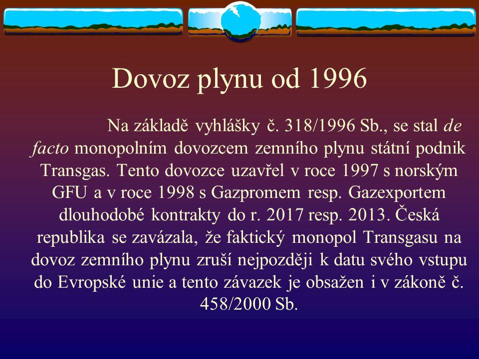Dovoz plynu od 1996 Na základě vyhlášky č. 318/1996 Sb., se stal de facto monopolním dovozcem zemního plynu státní podnik Transgas. Tento dovozce uzav