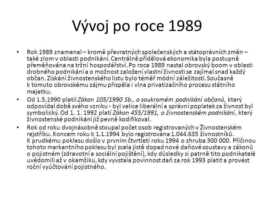 Vývoj po roce 1989 Rok 1989 znamenal – kromě převratných společenských a státoprávních změn – také zlom v oblasti podnikání.